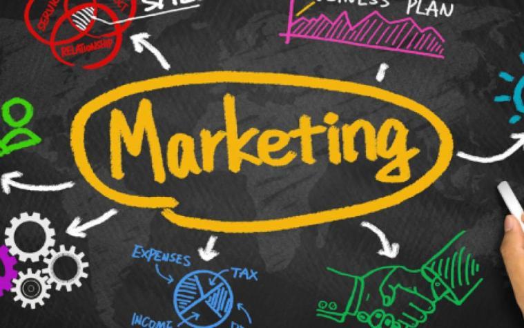 Pengertian Marketing di Dalam Bisnis
